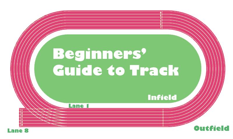 400m standard track meet